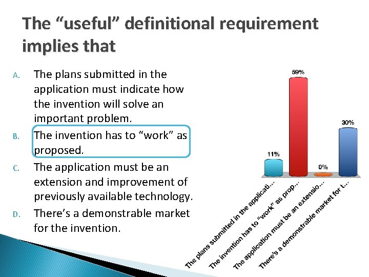 """The """"useful"""" definitional requirement implies that A. B. C. D. The plans submitted in"""