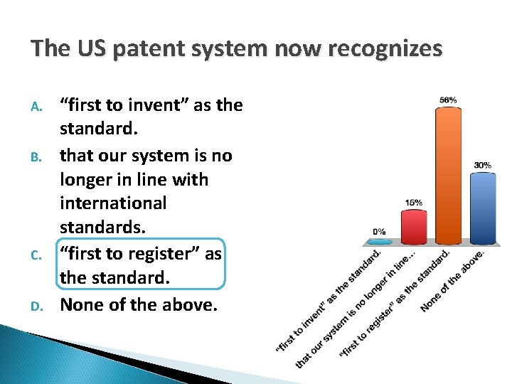 """The US patent system now recognizes A. B. C. D. """"first to invent"""" as"""