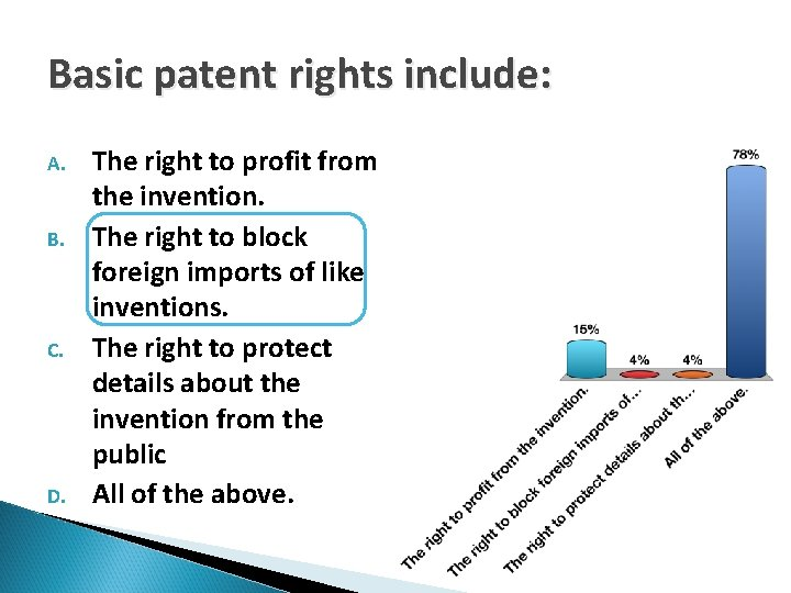 Basic patent rights include: A. B. C. D. The right to profit from the