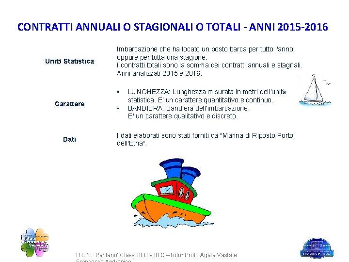 CONTRATTI ANNUALI O STAGIONALI O TOTALI - ANNI 2015 -2016 Unità Statistica Imbarcazione che