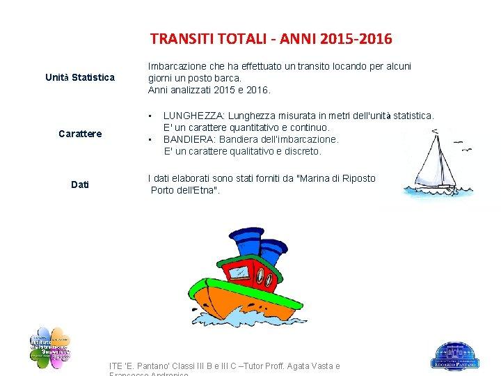 TRANSITI TOTALI - ANNI 2015 -2016 Unità Statistica Imbarcazione che ha effettuato un transito