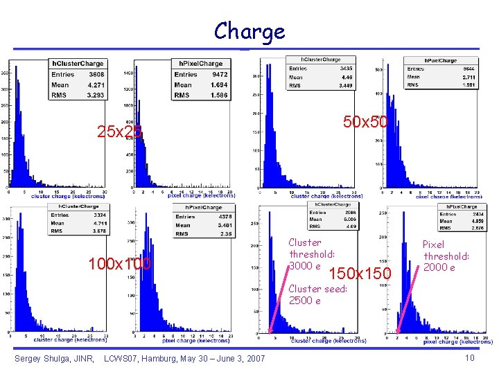 Charge 50 x 50 25 x 25 100 x 100 Cluster threshold: 3000 e