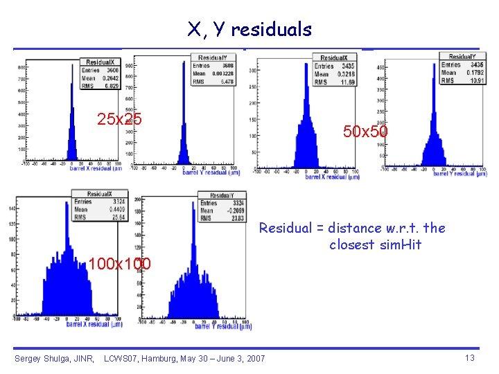 X, Y residuals 25 x 25 50 x 50 Residual = distance w. r.
