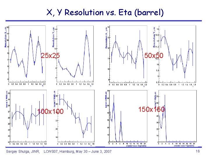 X, Y Resolution vs. Eta (barrel) 25 x 25 100 x 100 Sergey Shulga,