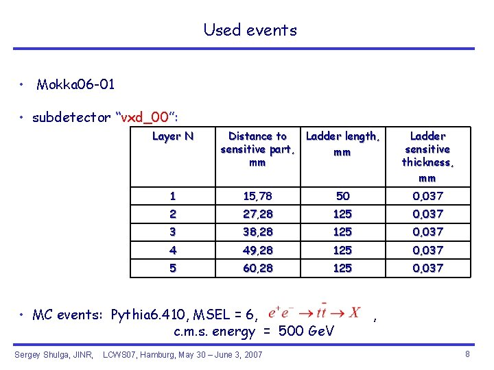 """Used events • Mokka 06 -01 • subdetector """"vxd_00"""": Layer N Distance to Ladder"""