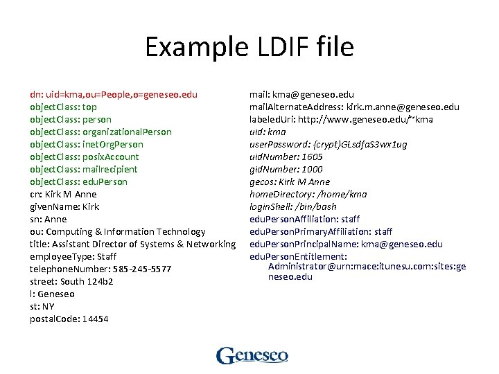 Example LDIF file dn: uid=kma, ou=People, o=geneseo. edu object. Class: top object. Class: person