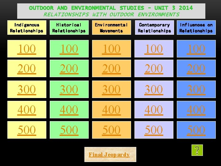 OUTDOOR AND ENVIRONMENTAL STUDIES - UNIT 3 2014 RELATIONSHIPS WITH OUTDOOR ENVIRONMENTS Indigenous Relationships