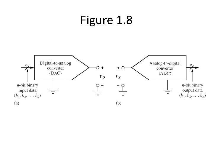 Figure 1. 8