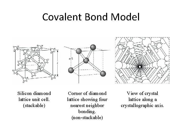 Covalent Bond Model Silicon diamond lattice unit cell. (stackable) Corner of diamond lattice showing