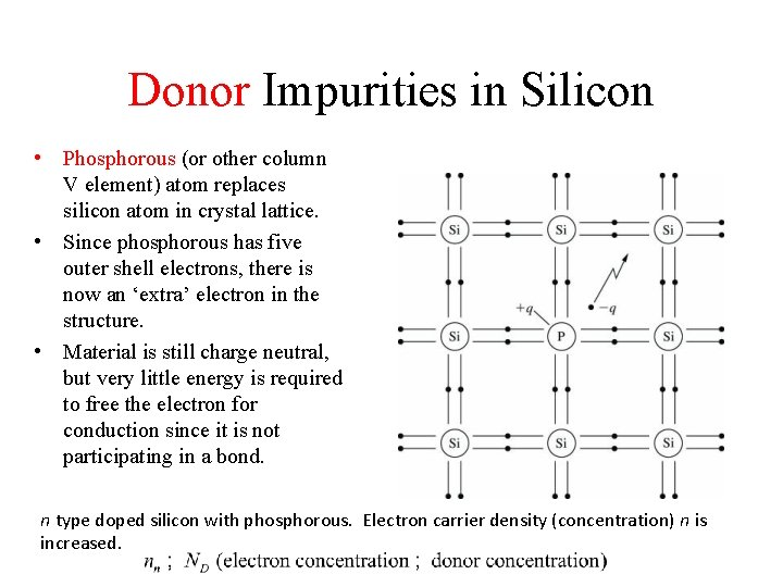 Donor Impurities in Silicon • Phosphorous (or other column V element) atom replaces silicon