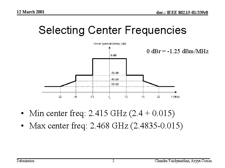 12 March 2001 doc. : IEEE 802. 15 -01/339 r 0 Selecting Center Frequencies