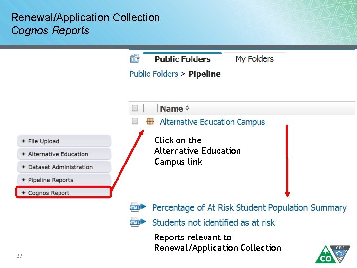 Renewal/Application Collection Cognos Reports Click on the Alternative Education Campus link 27 Reports relevant