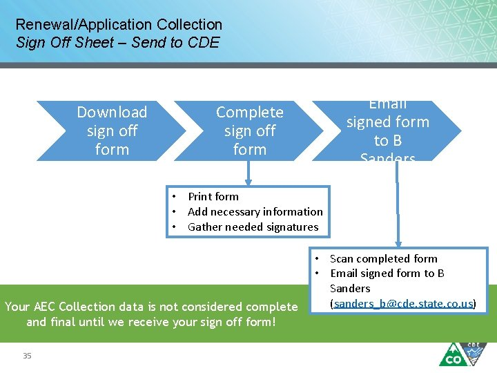 Renewal/Application Collection Sign Off Sheet – Send to CDE Download sign off form Email
