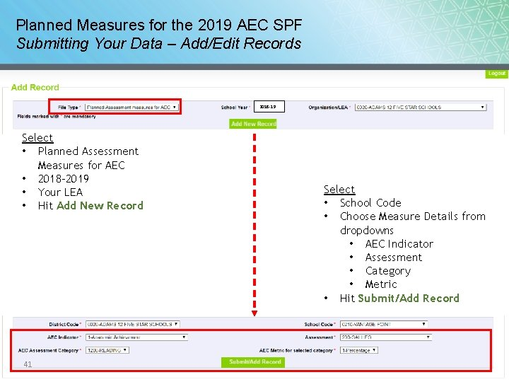 Planned Measures for the 2019 AEC SPF Submitting Your Data – Add/Edit Records 2018