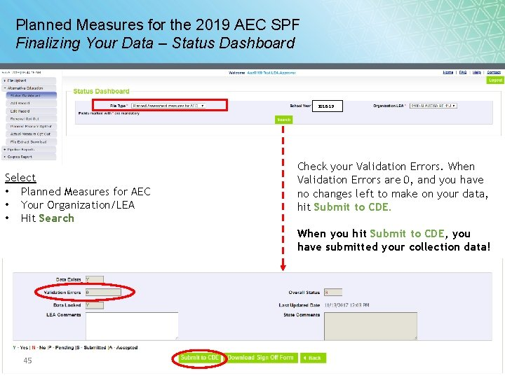 Planned Measures for the 2019 AEC SPF Finalizing Your Data – Status Dashboard 2018
