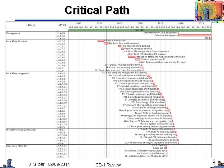 Critical Path J. Silber 09/09/2014 CD-1 Review 2