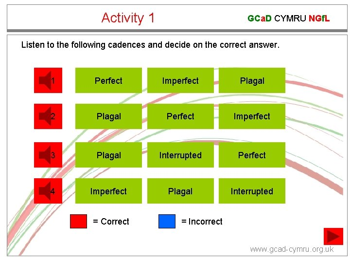 Activity 1 GCa. D CYMRU NGf. L Listen to the following cadences and decide