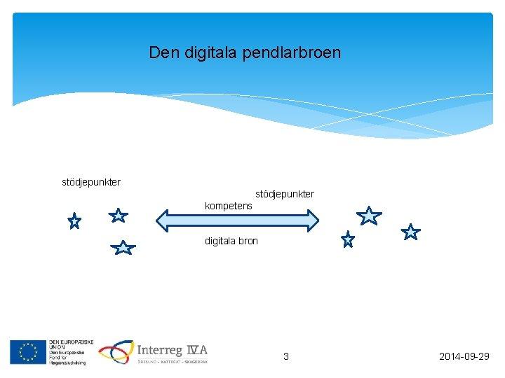 Den digitala pendlarbroen stödjepunkter kompetens digitala bron 3 2014 -09 -29