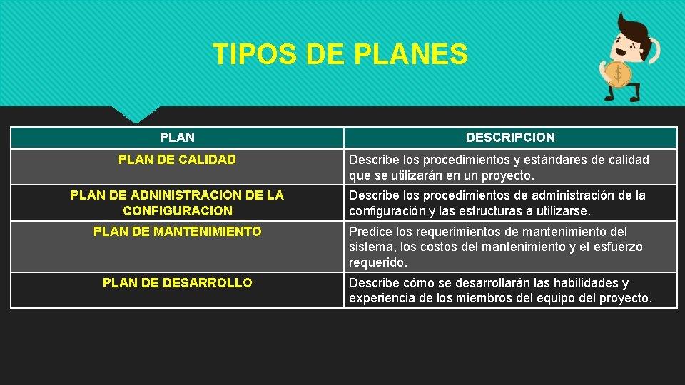 TIPOS DE PLANES PLAN DESCRIPCION PLAN DE CALIDAD Describe los procedimientos y estándares de