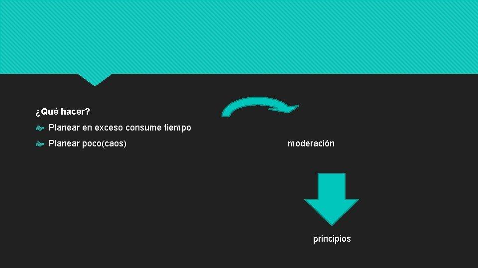 ¿Qué hacer? Planear en exceso consume tiempo Planear poco(caos) moderación principios