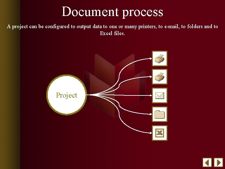 Document process A project can be configured to output data to one or many