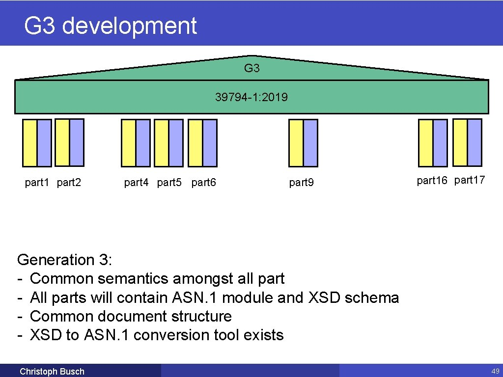 G 3 development G 3 39794 -1: 2019 part 1 part 2 part 4