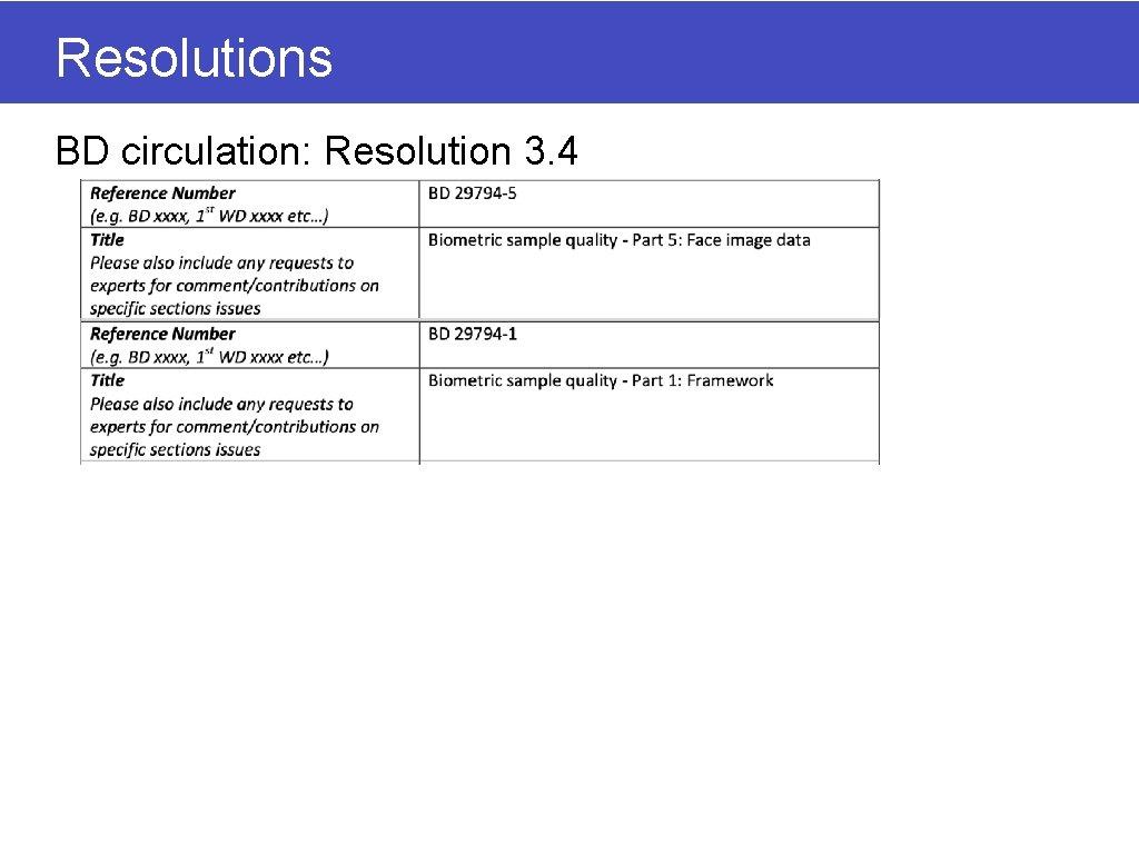 Resolutions BD circulation: Resolution 3. 4
