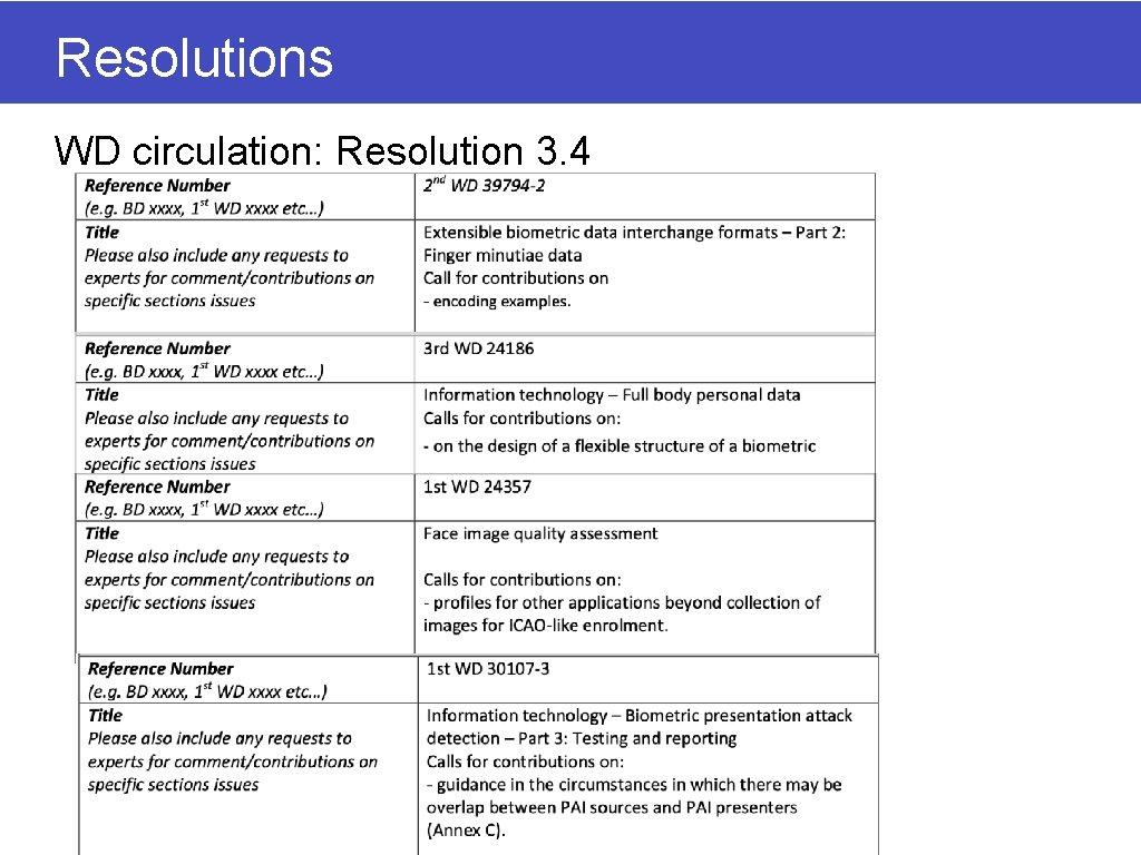 Resolutions WD circulation: Resolution 3. 4