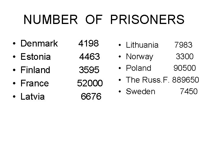 NUMBER OF PRISONERS • • • Denmark Estonia Finland France Latvia 4198 4463 3595