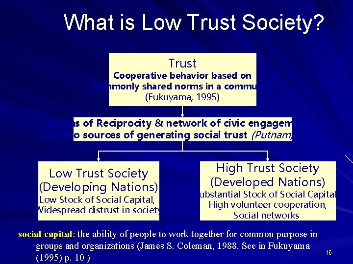 What is Low Trust Society? Trust Cooperative behavior based on commonly shared norms in