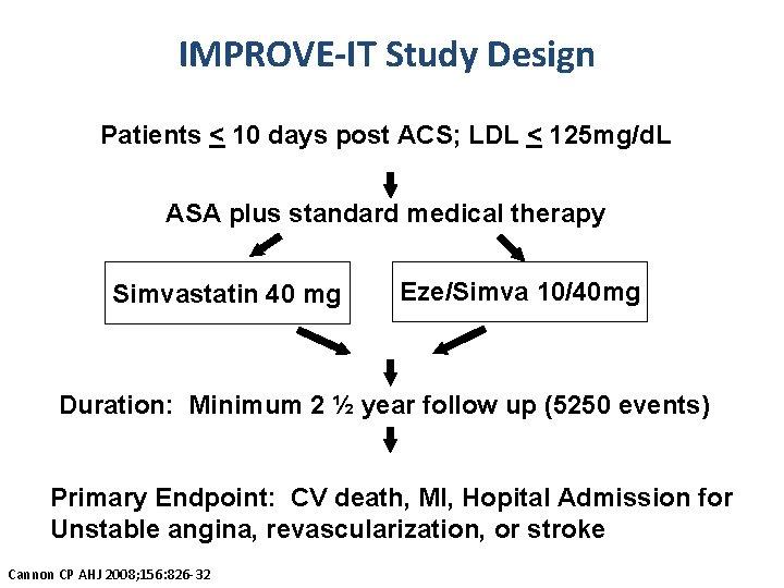 IMPROVE-IT Study Design Patients < 10 days post ACS; LDL < 125 mg/d. L