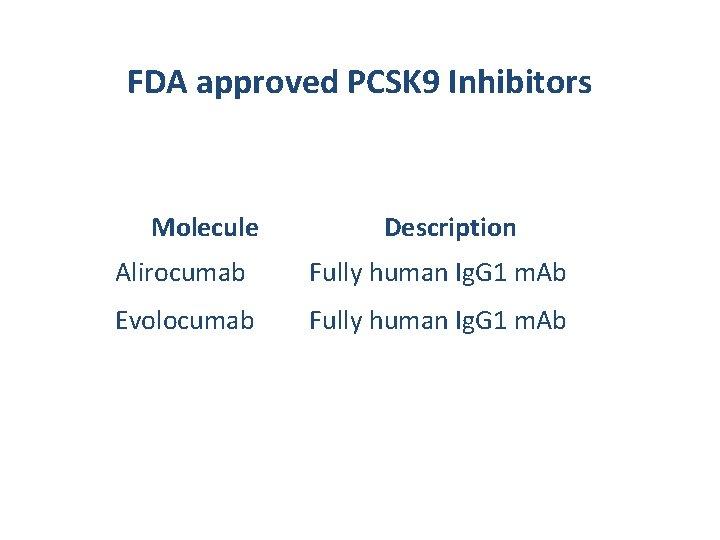 FDA approved PCSK 9 Inhibitors Molecule Description Alirocumab Fully human Ig. G 1 m.