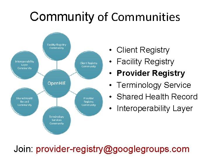 Community of Communities • • • Client Registry Facility Registry Provider Registry Terminology Service