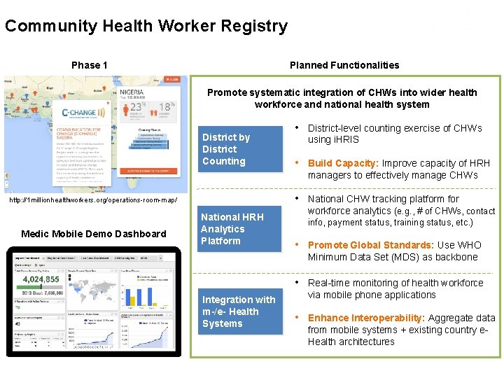 Community Health Worker Registry Phase 1 Planned Functionalities Promote systematic integration of CHWs into