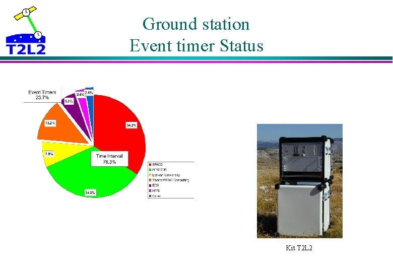 Ground station Event timer Status Kit T 2 L 2