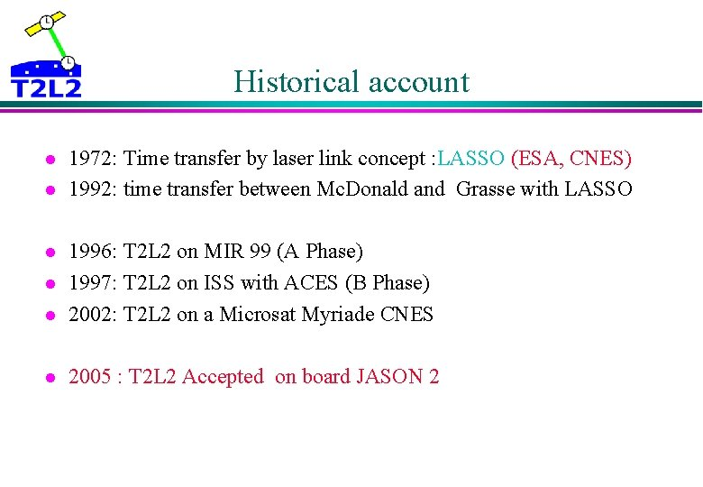 Historical account l l 1972: Time transfer by laser link concept : LASSO (ESA,