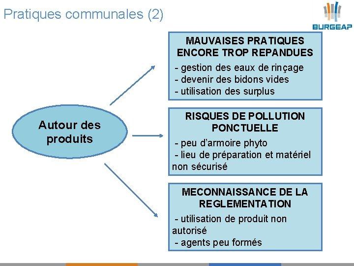 Pratiques communales (2) MAUVAISES PRATIQUES ENCORE TROP REPANDUES - gestion des eaux de rinçage