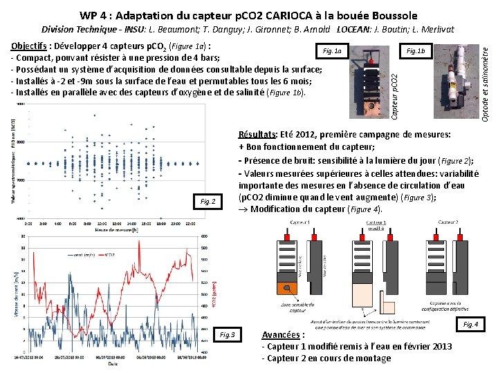 WP 4 : Adaptation du capteur p. CO 2 CARIOCA à la bouée Boussole