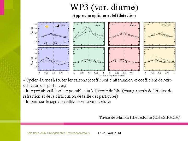 WP 3 (var. diurne) Approche optique et télédétection - Cycles diurnes à toutes les