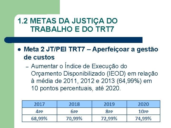 1. 2 METAS DA JUSTIÇA DO TRABALHO E DO TRT 7 Meta 2 JT/PEI