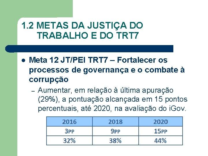 1. 2 METAS DA JUSTIÇA DO TRABALHO E DO TRT 7 Meta 12 JT/PEI