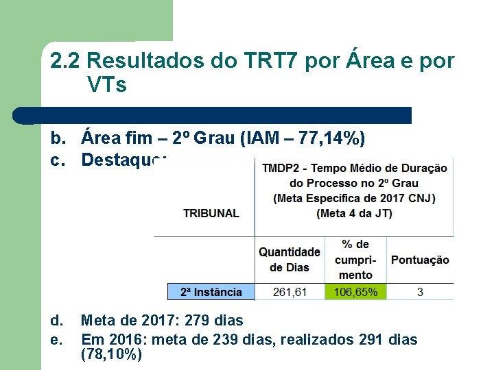 2. 2 Resultados do TRT 7 por Área e por VTs b. Área fim