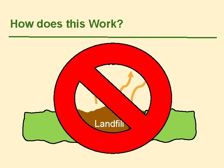 How does this Work? Methane Landfill