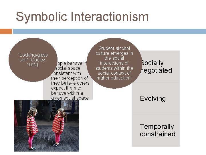 """Symbolic Interactionism """"Looking-glass self"""" (Cooley, people behave in 1902): a social space consistent with"""