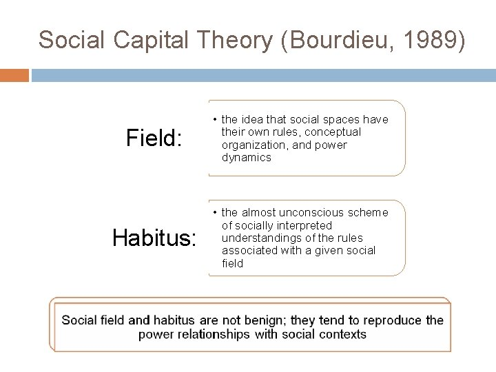 Social Capital Theory (Bourdieu, 1989) Field: • the idea that social spaces have their