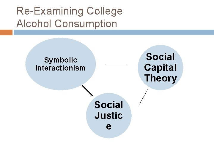 Re-Examining College Alcohol Consumption Social Capital Theory Symbolic Interactionism Social Justic e