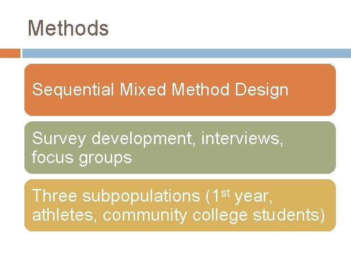 Methods Sequential Mixed Method Design Survey development, interviews, focus groups Three subpopulations (1 st