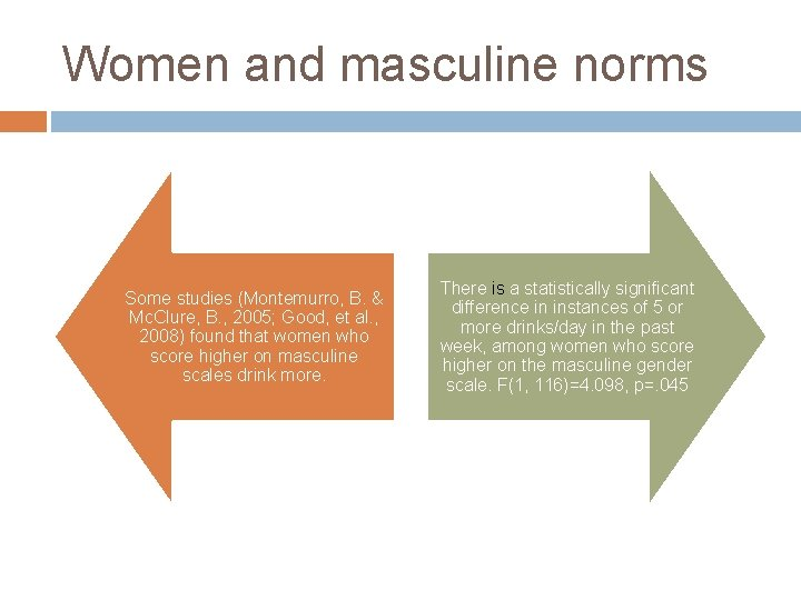 Women and masculine norms Some studies (Montemurro, B. & Mc. Clure, B. , 2005;