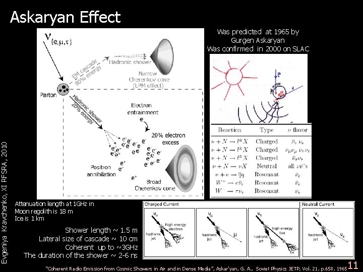 Evgeniya Kravchenko, XI RFSRA, 2010 Askaryan Effect Was predicted at 1965 by Gurgen Askaryan