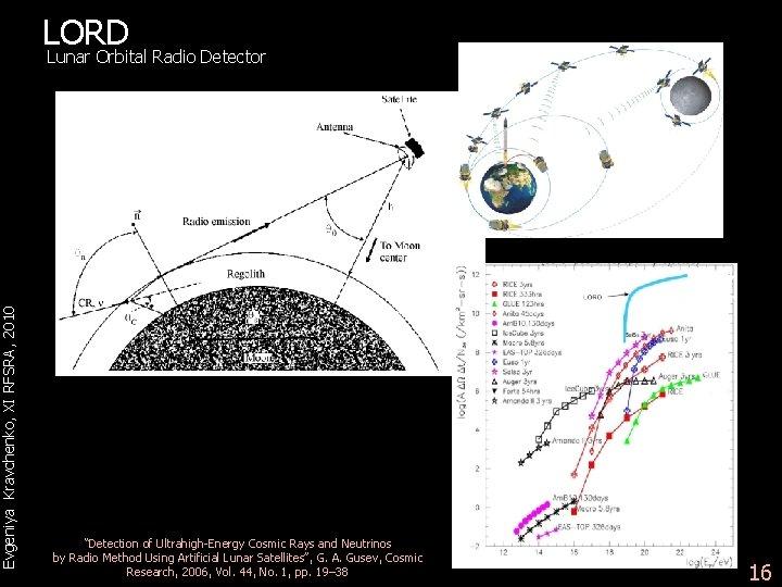 "Evgeniya Kravchenko, XI RFSRA, 2010 LORD Lunar Orbital Radio Detector ""Detection of Ultrahigh-Energy Cosmic"